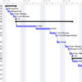 How To Make Project Plan Presentations For Clients And Execs Inside Project Timeline Planner Project Timeline Planner Timeline Spreadshee Timeline Spreadshee project timeline schedule