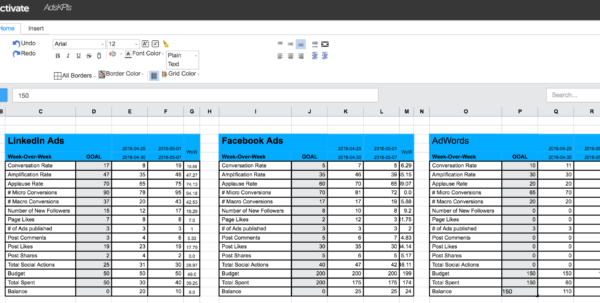 How To Track Linkedin Ads Kpis In A Spreadsheet For Digital Marketers To Marketing Campaign Tracking Spreadsheet