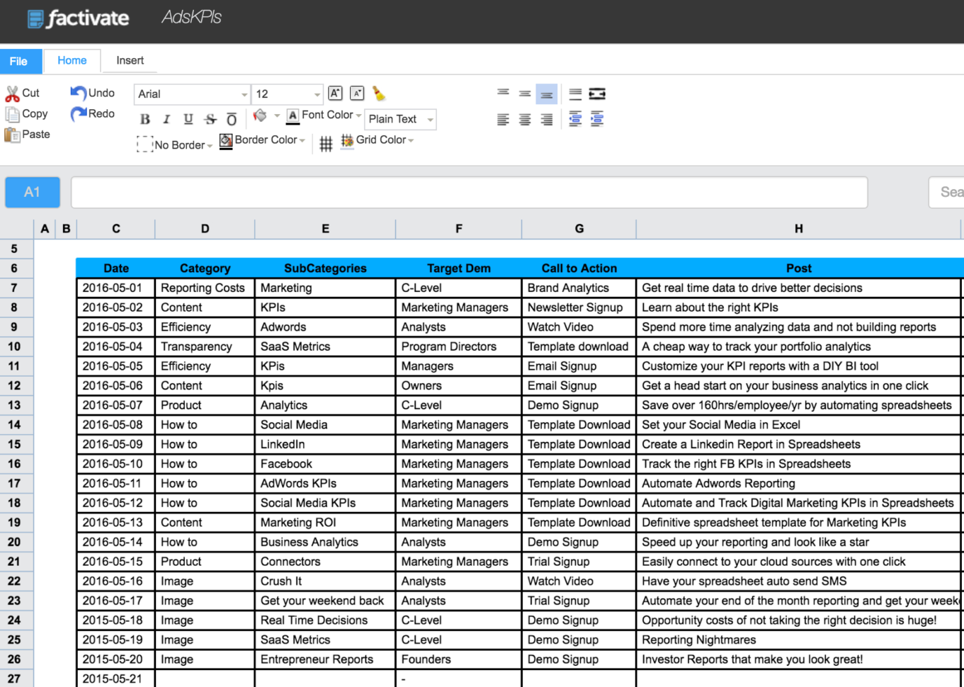 How To Track Linkedin Ads Kpis In A Spreadsheet For Digital Marketers Within Kpi Tracking Spreadsheet Template