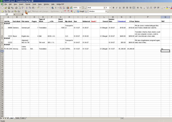 I Don't Need No Stinkin' Job Tracking System… | Musings From An And Keeping Track Of Projects Spreadsheet