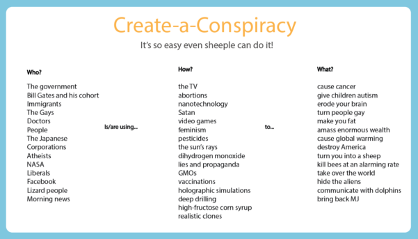 I Made A Spreadsheet That Lets You Create Your Own Conspiracy Theory With Create Your Own Spreadsheet