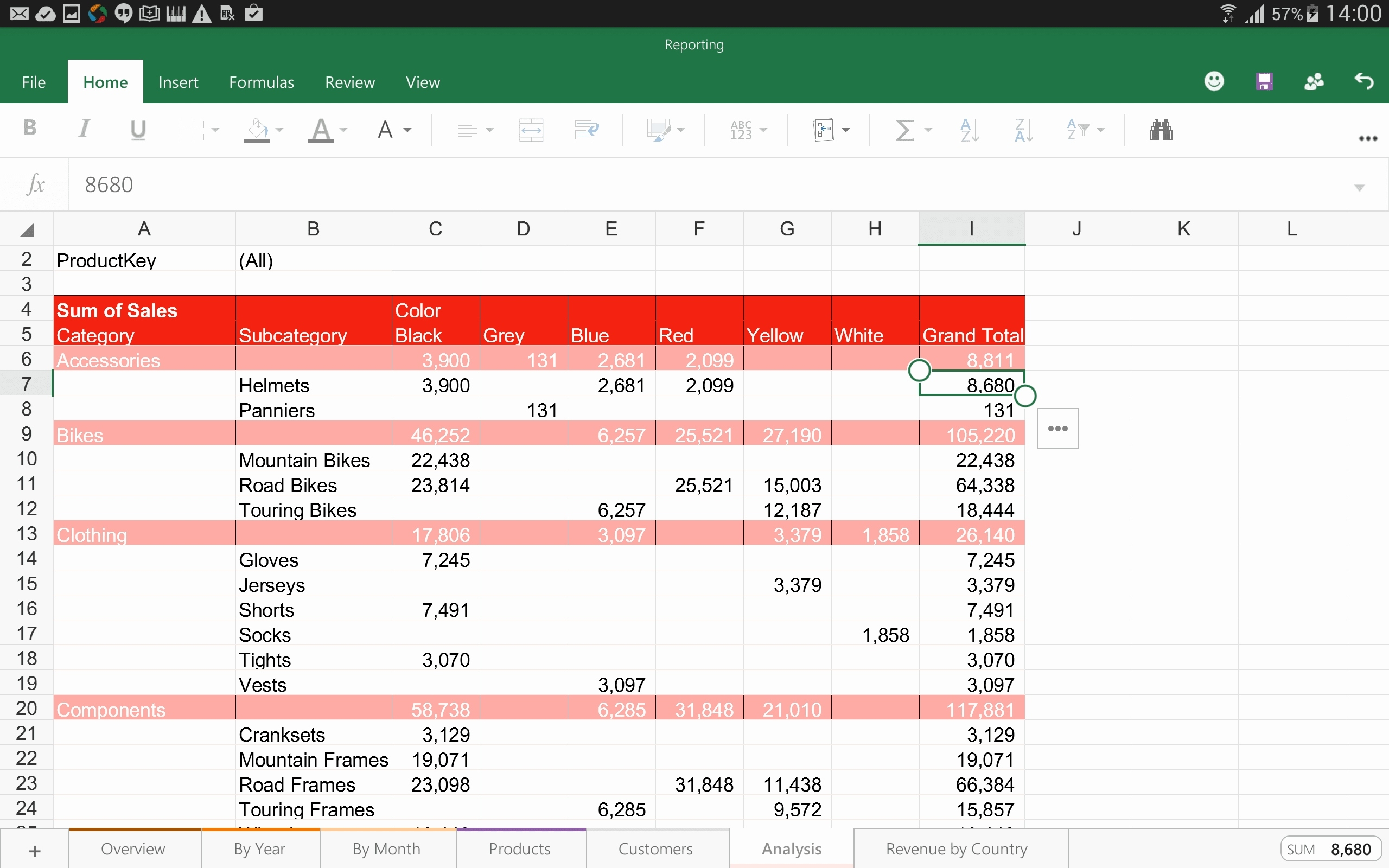 In A Spreadsheet Program Awesome Microsoft Excel For Android In And Download Spreadsheet Program
