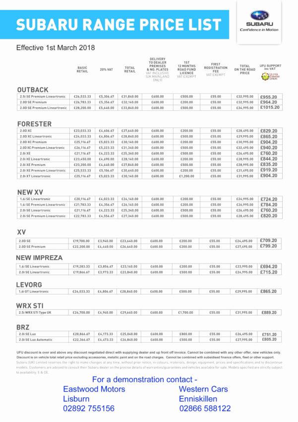 In A Spreadsheet Program Best Of Free Excel Spreadsheet Templates In Simple Spreadsheet Program
