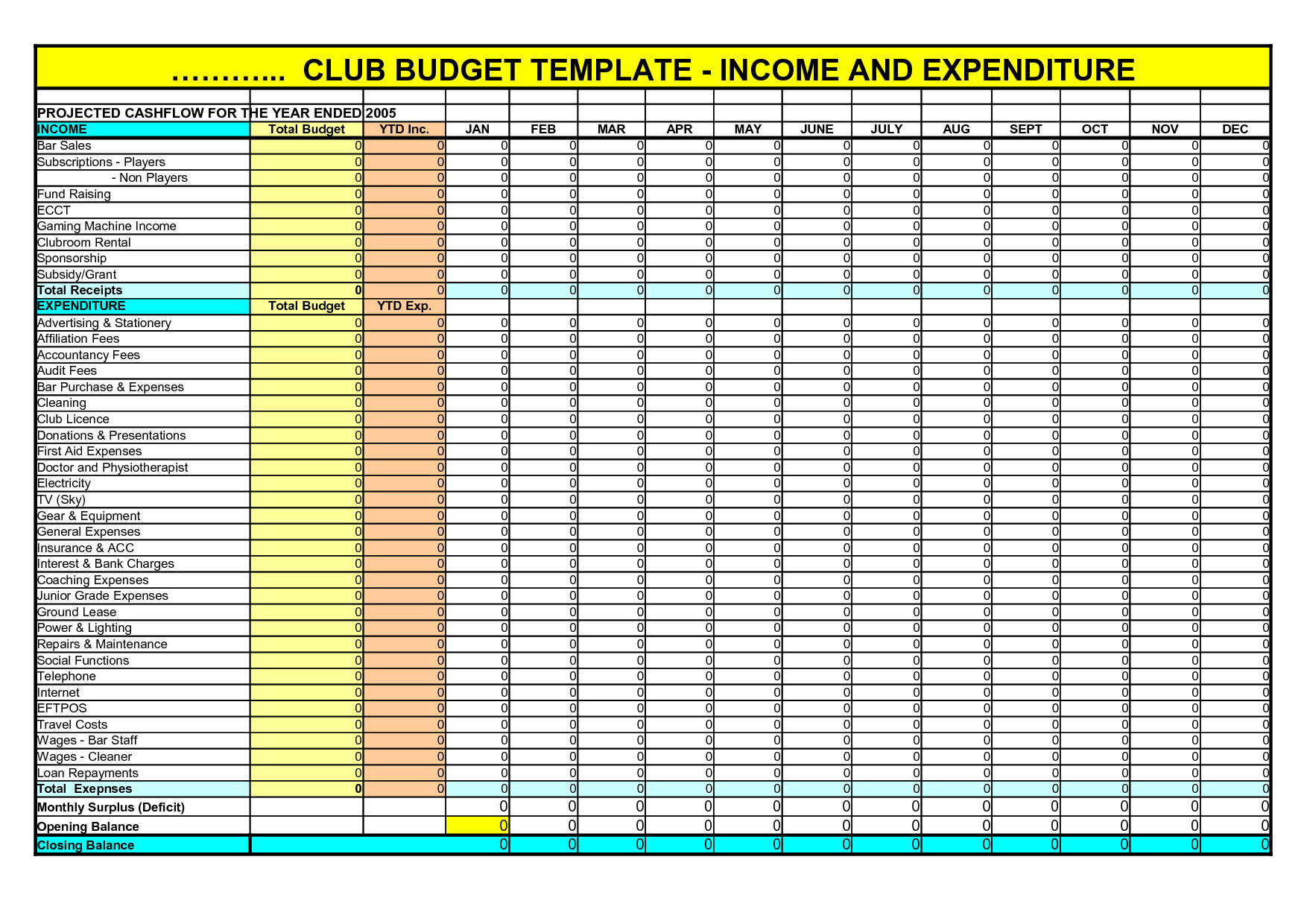 Income And Expenditure Spreadsheet Template - Resourcesaver Within Template For Business Expenses And Income
