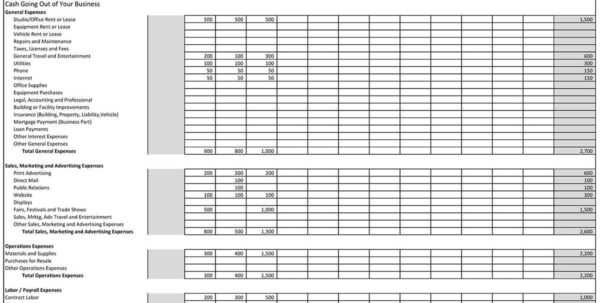 Income And Expenditure Template For Small Business | Kingseosolution For Business Income And Expense Spreadsheet