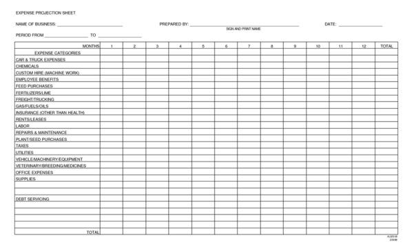 Income And Expenses Spreadsheet Examples Business Expense With Free And Business Expense Budget Template