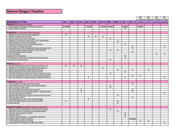 Income And Expenses Spreadsheet Small Business With Income And Within Small Business Spreadsheet For Income And Expenses