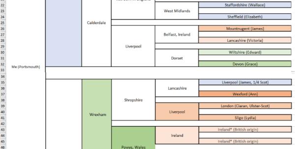 Interactive Excel Spreadsheet On Website | Homebiz4U2Profit Intended For Spreadsheet Website
