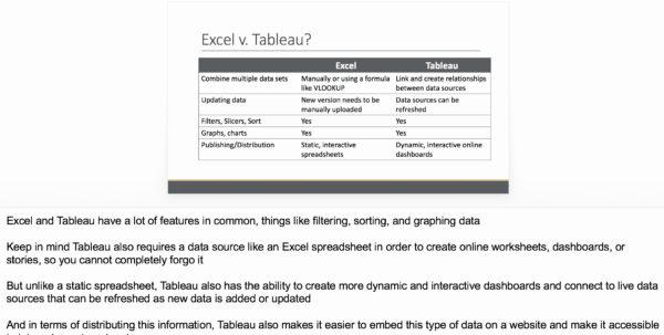 Interactive Spreadsheet Lovely Interactive Spreadsheet Web Page 2018 To Interactive Spreadsheet Online
