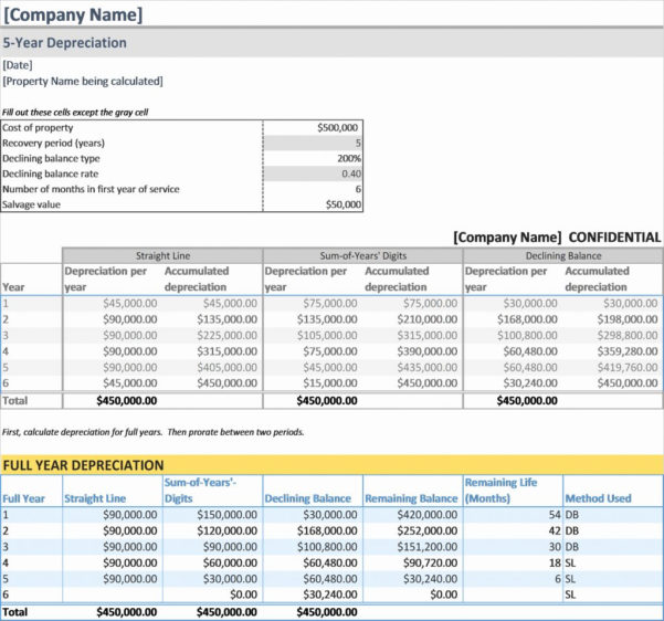 Inventory Management Excel Spreadsheet | Khairilmazri In Inventory Management Spreadsheet