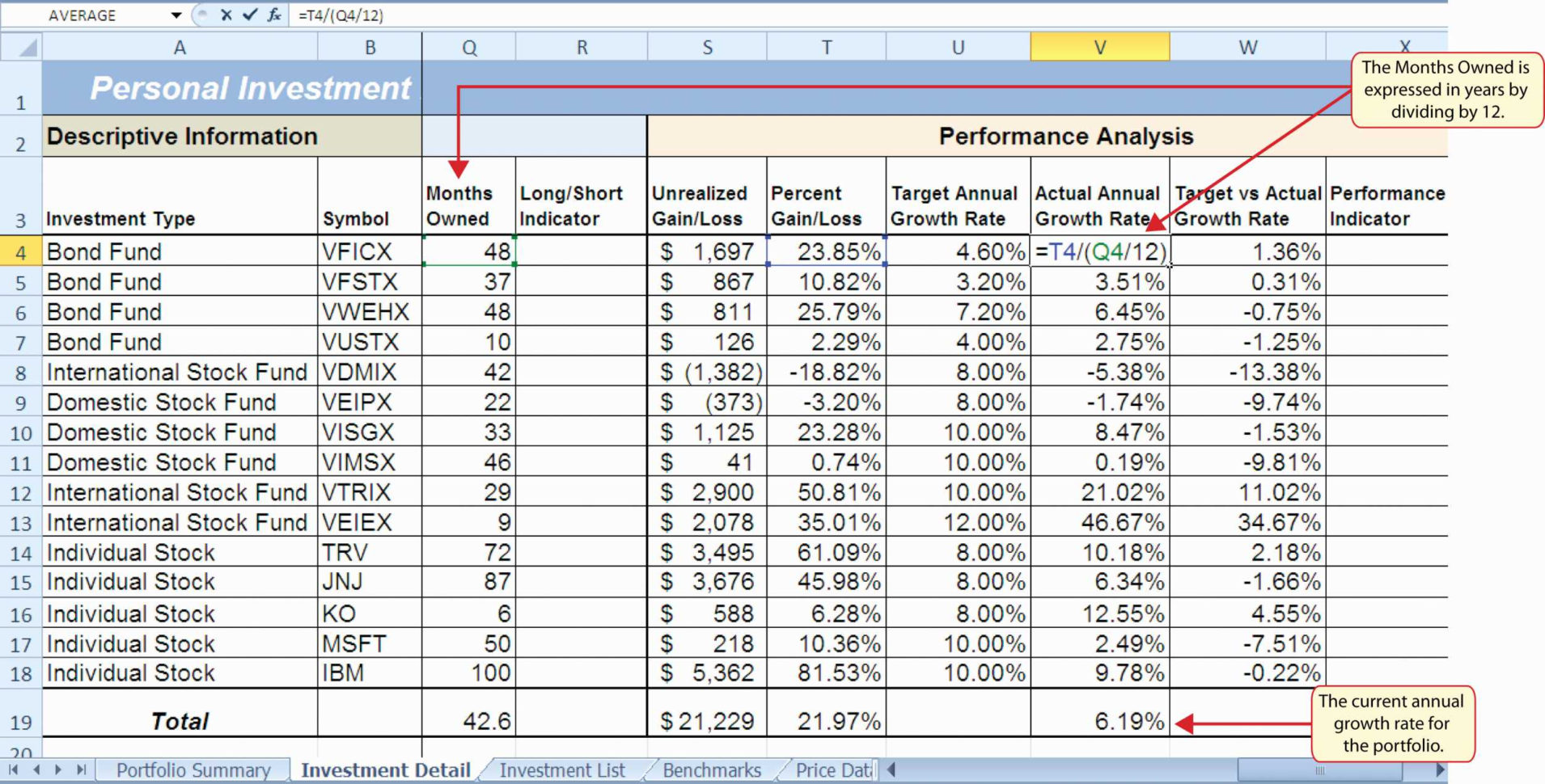 Inventory Management Excel Spreadsheet Unique Sample Stock Portfolio Intended For Inventory Control Spreadsheet
