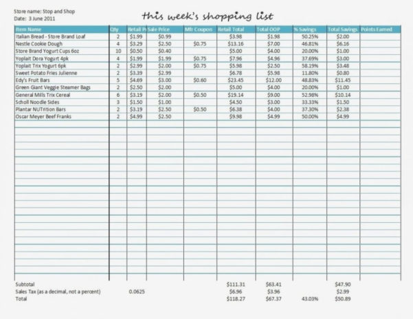 Inventory Spreadsheet Template Furniture Ondy Within 791 Well With Furniture Inventory Spreadsheet