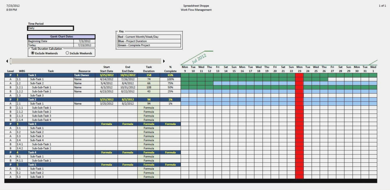 Is Excel Gantt Chart Timeline Any Good? 15 | Graphic And Chart For Gantt Chart Timeline Template Excel