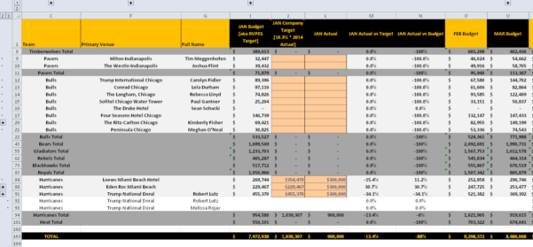 Is It Possible To Use Jotform As A Goals/sales Tracker For My Region? In Sales Goal Tracking Spreadsheet