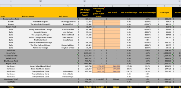 Is It Possible To Use Jotform As A Goals/sales Tracker For My Region? With How To Create A Sales Tracking Spreadsheet