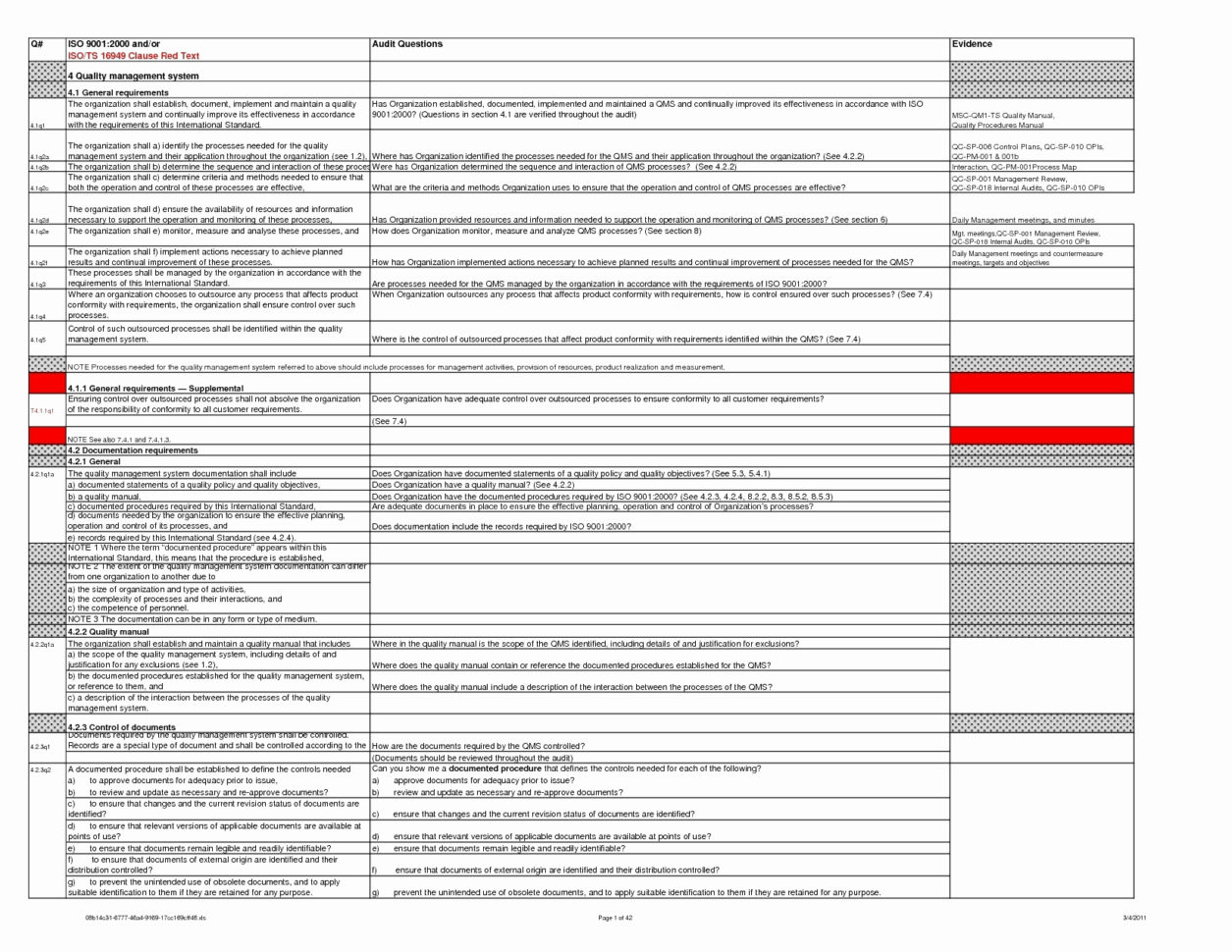 Iso 27001 Checklist Xls Awesome Iso Checklist Xls Best Iso Controls For Iso 27001 Controls Spreadsheet