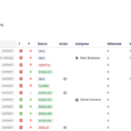 Issue Trackers   Atlassian Documentation And Project Management Bug Tracker