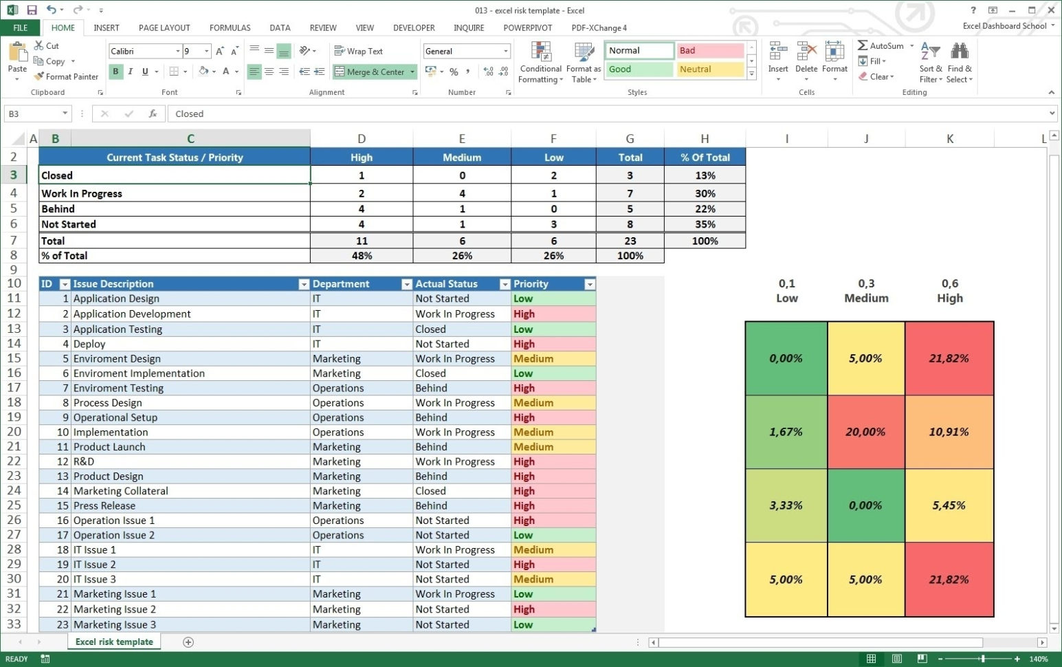 Issue Tracking Spreadsheet Template Excel Template | Greenpointer To Issue Tracking Excel Template Free Download