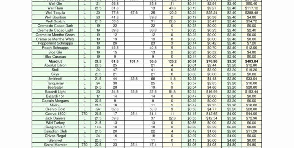 Jewelry Inventory Spreadsheet Inspirational Excel Inventory Intended For Jewelry Inventory Spreadsheet Template Jewelry Inventory Spreadsheet Template Spreadsheet Software