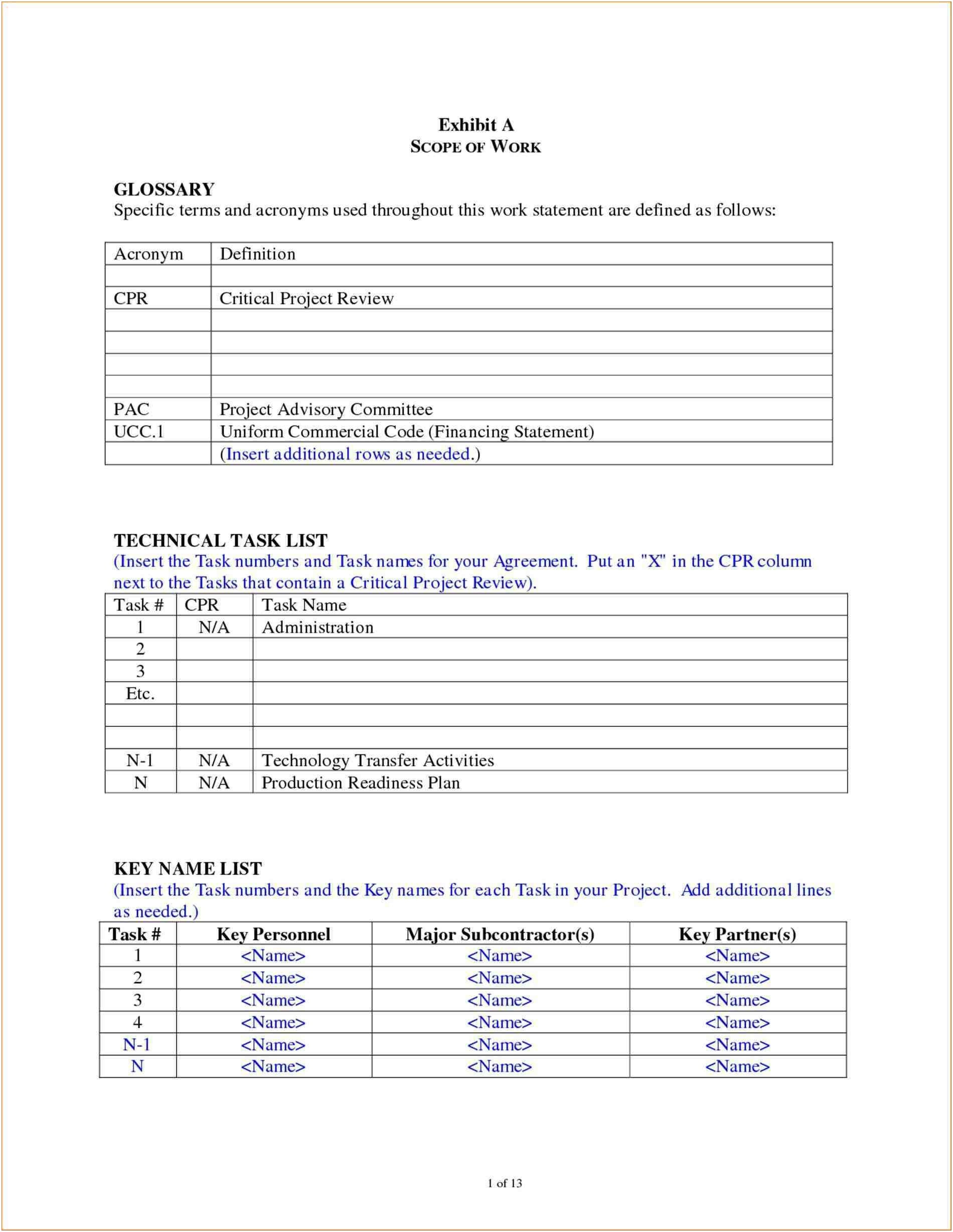 Job Invoice Template – Spreadsheet Collections To Job Invoice Template