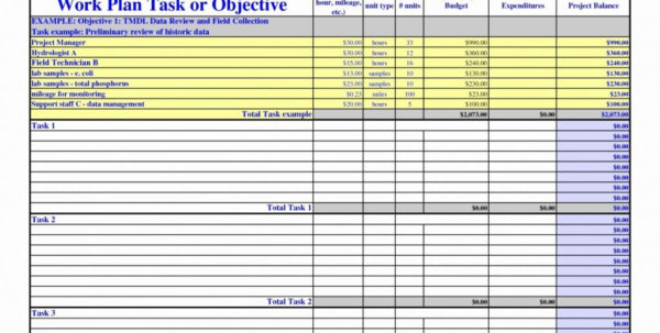 Job Search Tracking Spreadsheet Idea Of Recruitment Tracker Xls Best To Recruiting Tracking Spreadsheet