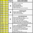 Job Tracking Spreadsheet Template Receipt Tracking Excel Template Inside Maintenance Tracking Spreadsheet