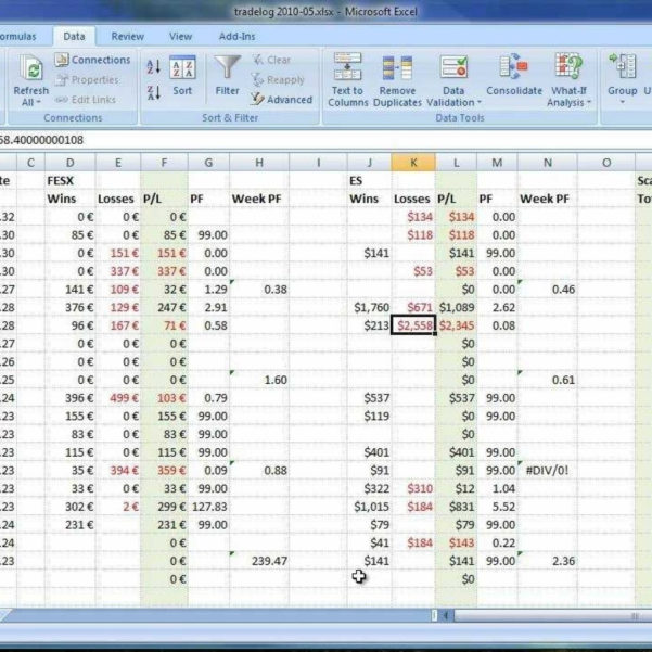 Keeping A Trade Log And Journal To Track Your Trading – Youtube For Throughout Option Trading Spreadsheet