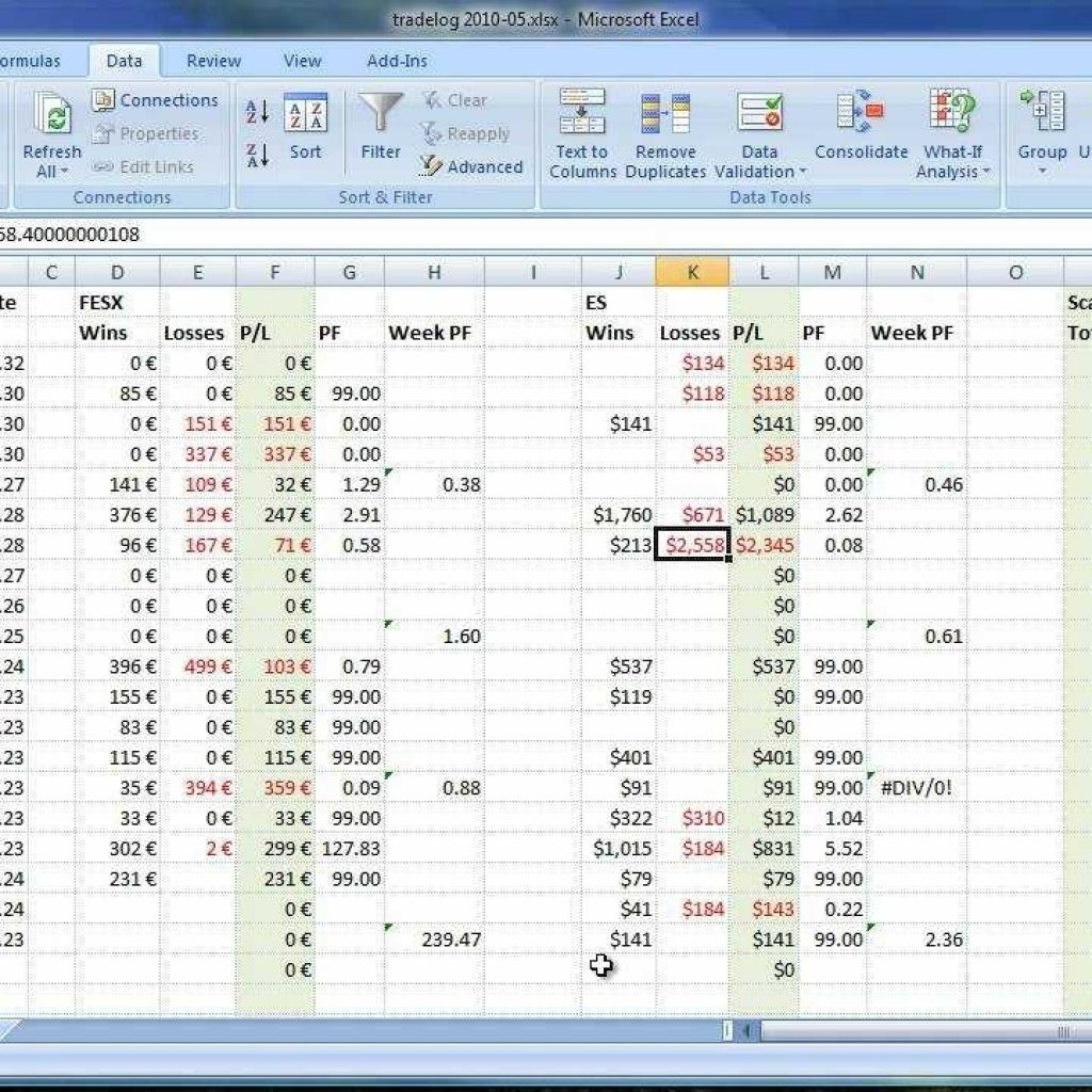 Keeping A Trade Log And Journal To Track Your Trading – Youtube For With Options Trading Spreadsheet