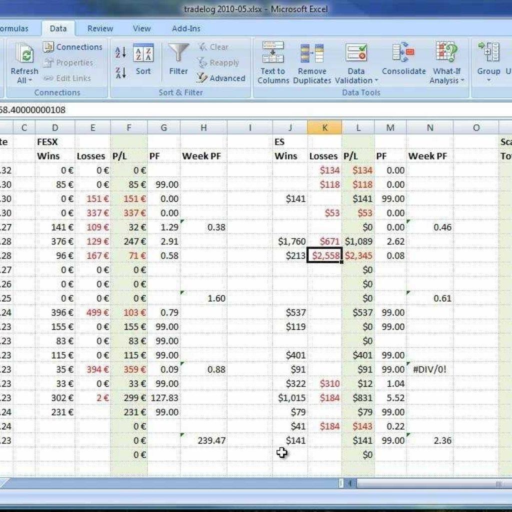 Tradelog and binary options