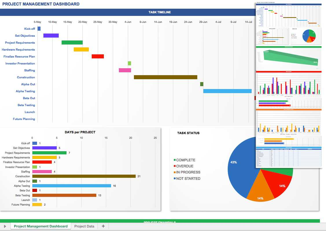 Key Performance Indicators Excel Template Kpi Measurement Intended For Kpi Spreadsheet Excel