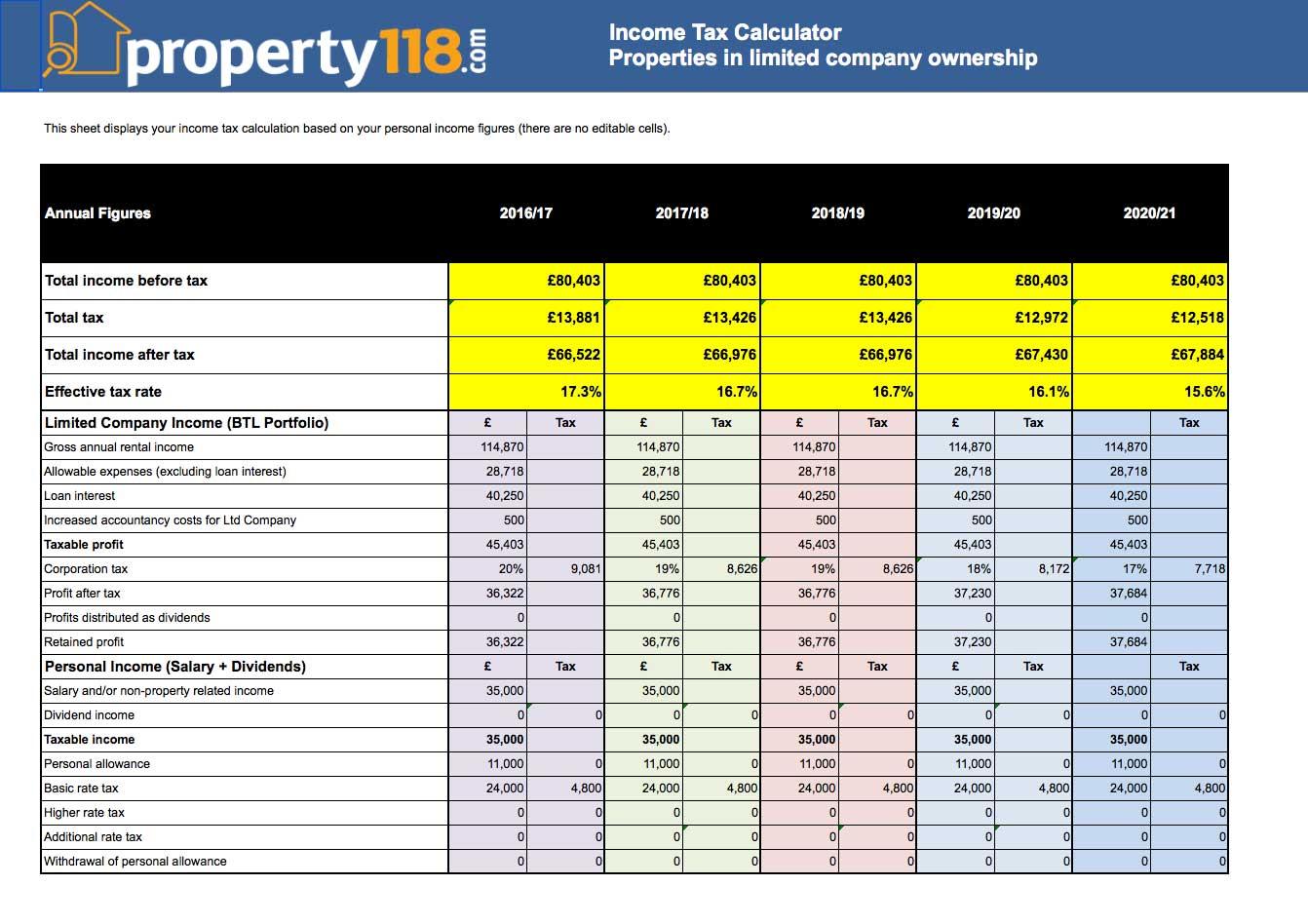 Landlord Spreadsheet As Free Spreadsheet Blank Spreadsheet   Daykem For Landlord Spreadsheet Free