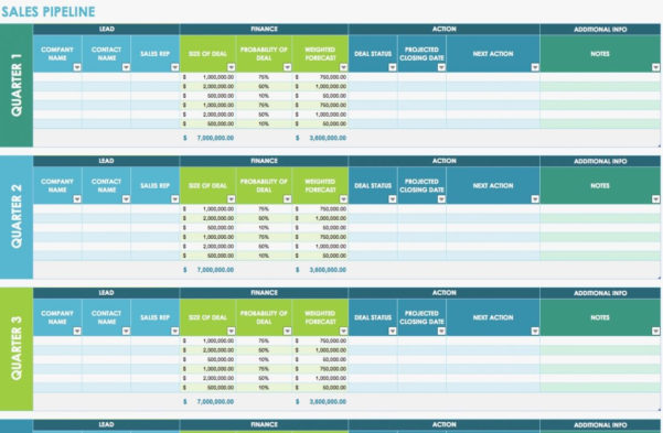 Lead Tracking Excel Template Templates Sales Spreadsheet Optional In Tracking Sales Leads Spreadsheet