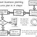 Lean Business Planning In A Nutshell | Lean Business Planning In Form Business Plans Form Business Plans Expense Spreadshee Expense Spreadshee form business plan template