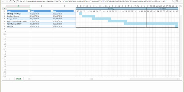 Learn Spreadsheets Online Free As Excel Spreadsheet Templates With How To Learn Spreadsheets For Free