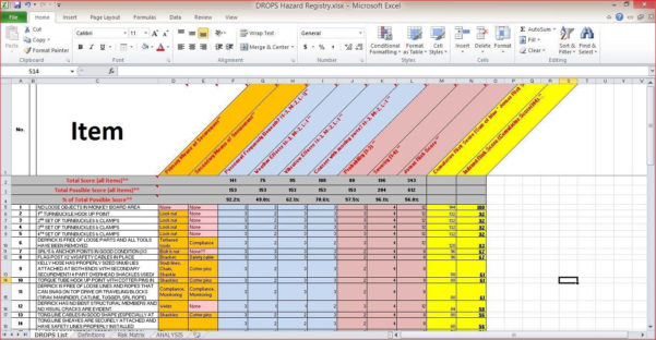 Learning Basic Excel Spreadsheets Tutorial Free Course Workbook And Excel Spreadsheet Course