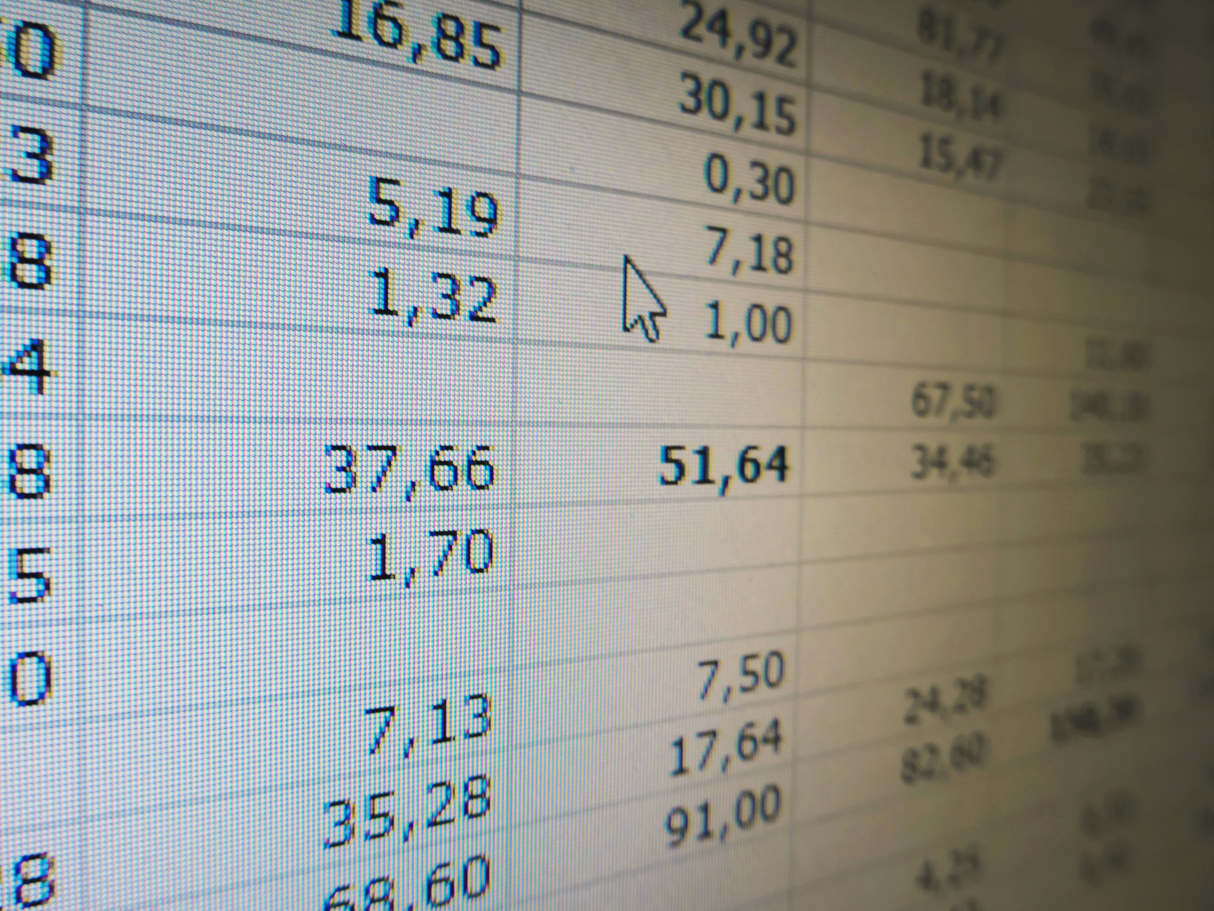 Learning Excel Isn't Just For Finance Profressionals, It Can Boost Intended For Learning Excel Spreadsheets