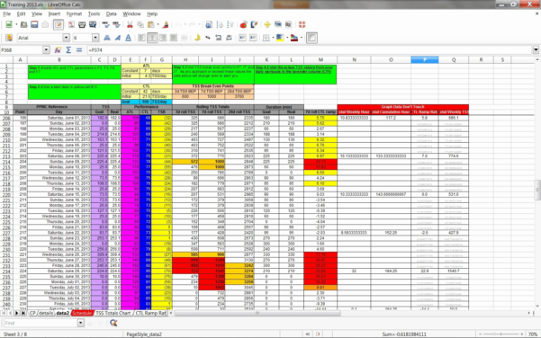 Learning Excel Spreadsheets Beautiful 9 Best Excel Help Learn Excel In Learning Excel Spreadsheets