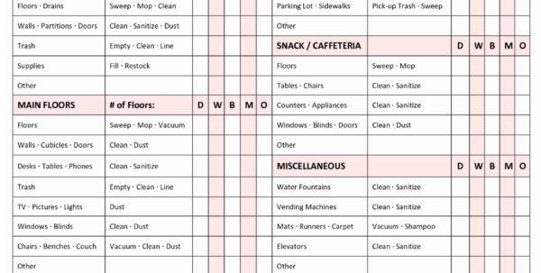 Linen Inventory Spreadsheet Beautiful Beautiful Inventory Forms Within Linen Inventory Spreadsheet
