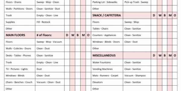 Linen Inventory Spreadsheet Beautiful Hotel Sample Roof Cleaning With Invoice Spreadsheet Invoice Spreadsheet Spreadsheet Software
