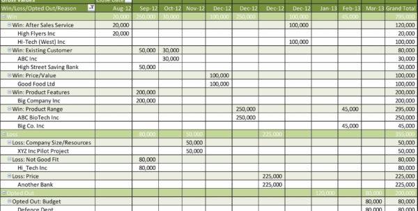 Linen Inventory Spreadsheet Laobing Kaisuo ~ Realoathkeepers And Linen Inventory Spreadsheet