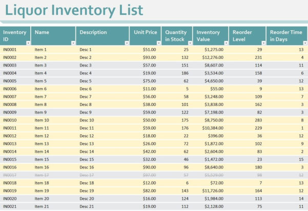 Liquor Inventory Sheet | Liquor Inventory Spreadsheet Inside Bar And Free Bar Inventory Sheets