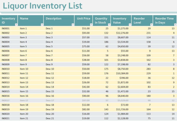 Liquor Inventory Spreadsheet Excel How To Do Liquor Inventory With Restaurant Inventory Spreadsheet Download