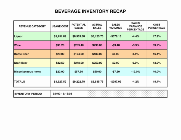 Liquor Inventory Template Luxury Best S Of Beer And Liquor Inventory In Liquor Inventory Sheets Free
