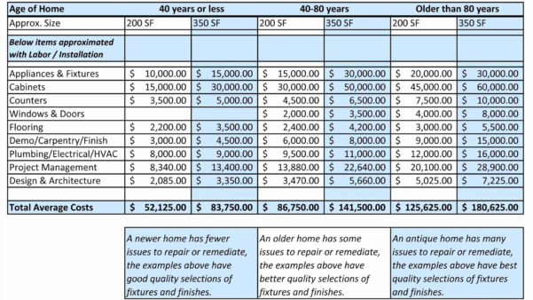 Loan Comparison Spreadsheet Excel Awesome Home Loan Parison With Home Loan Comparison Spreadsheet