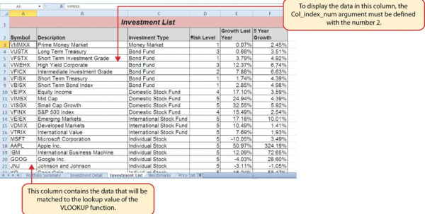 Logical And Lookup Functions With Basic Accounting Excel Formulas In Basic Accounting Excel Formulas