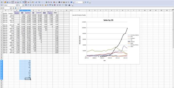 Lotus 1 2 3 Spreadsheet Free Download   Papillon Northwan With Lotus Spreadsheet Download