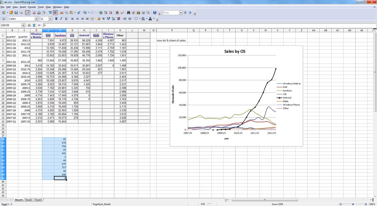 Lotus 1 2 3 Spreadsheet Free Download | Papillon Northwan With Lotus Spreadsheet Download