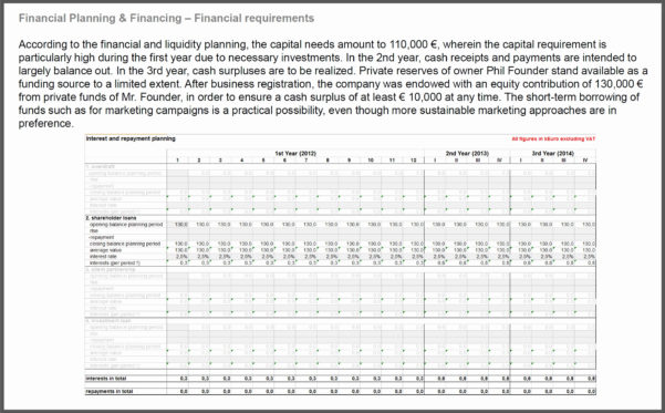 Lovely Business Plan Budget Template | Template For Business Plan Financial Template