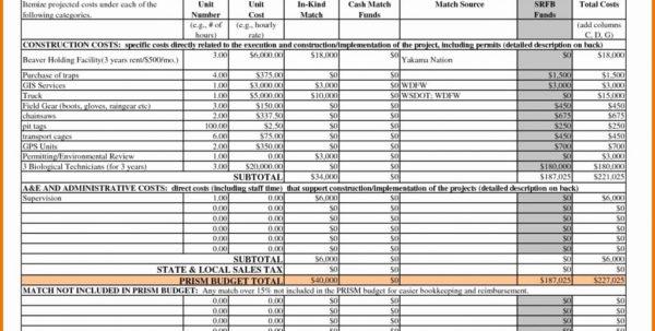 Machine Shop Estimating Spreadsheet As Rocket League Spreadsheet Within Estimating Spreadsheets