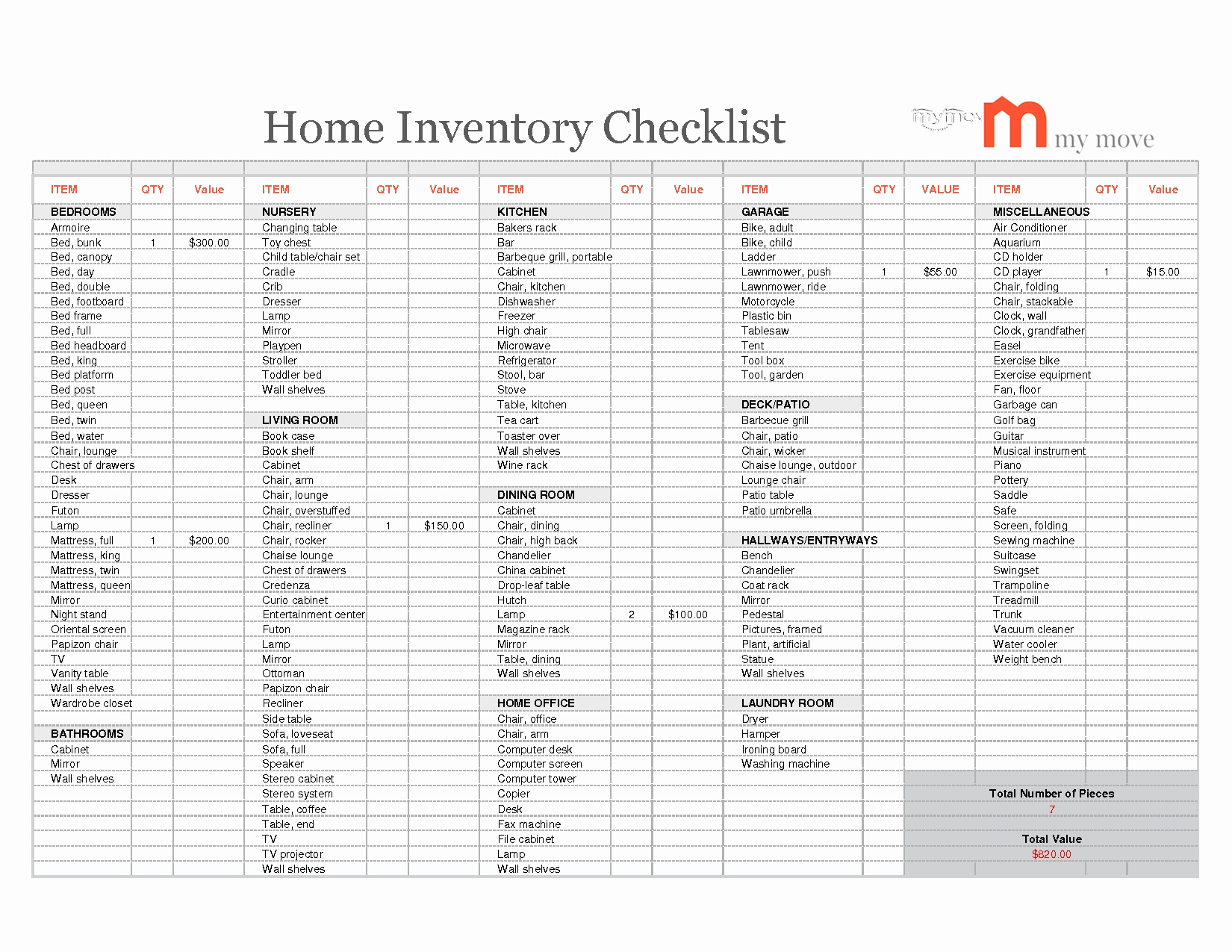 Makeup Inventory Spreadsheet Beautiful Household Inventory Template Inside Household Inventory Spreadsheet